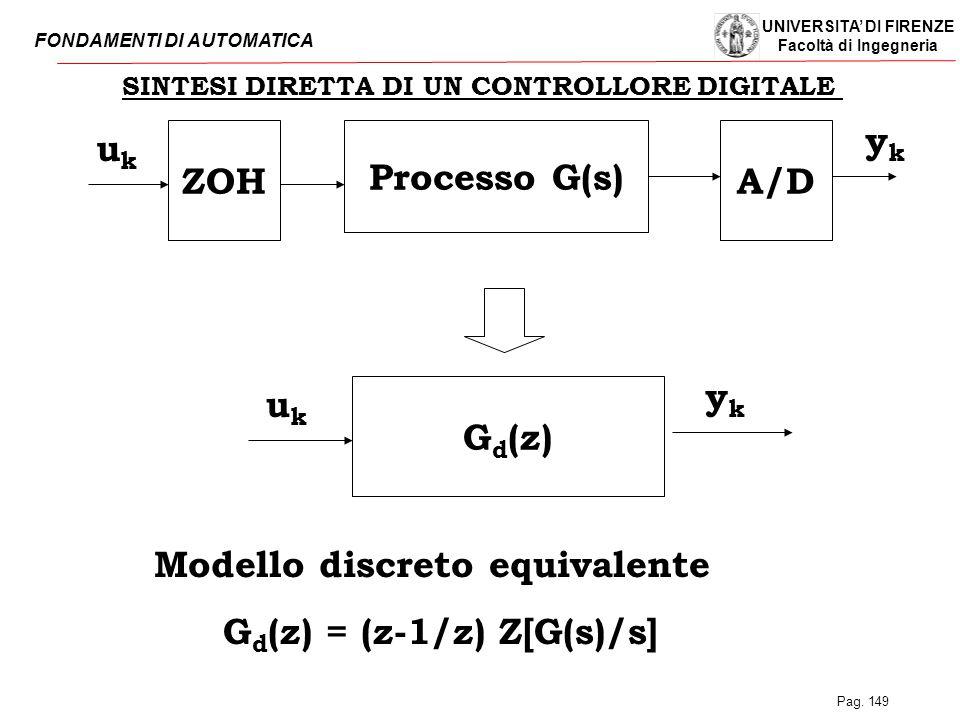 Modello discreto equivalente Gd(z) = (z-1/z) Z[G(s)/s]